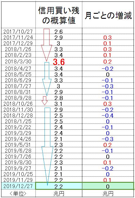 f:id:yukimatu-tousi:20200111145832p:plain