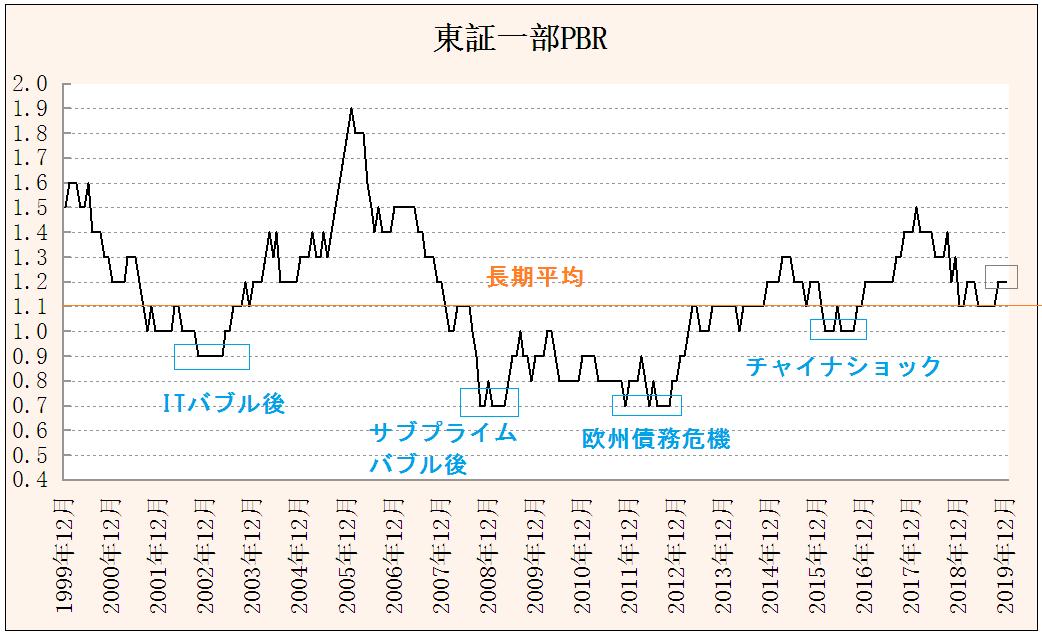 f:id:yukimatu-tousi:20200111150325p:plain