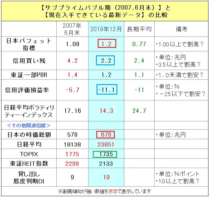 f:id:yukimatu-tousi:20200111152830p:plain