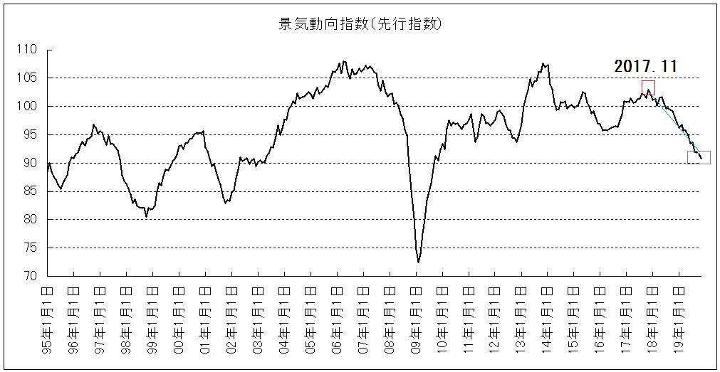 f:id:yukimatu-tousi:20200116145601p:plain