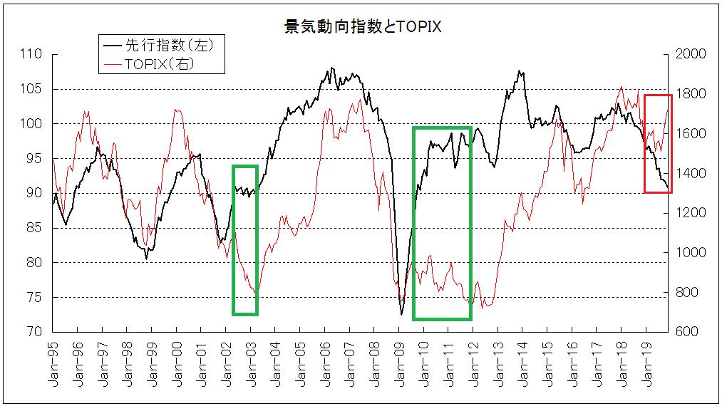 f:id:yukimatu-tousi:20200116151234p:plain