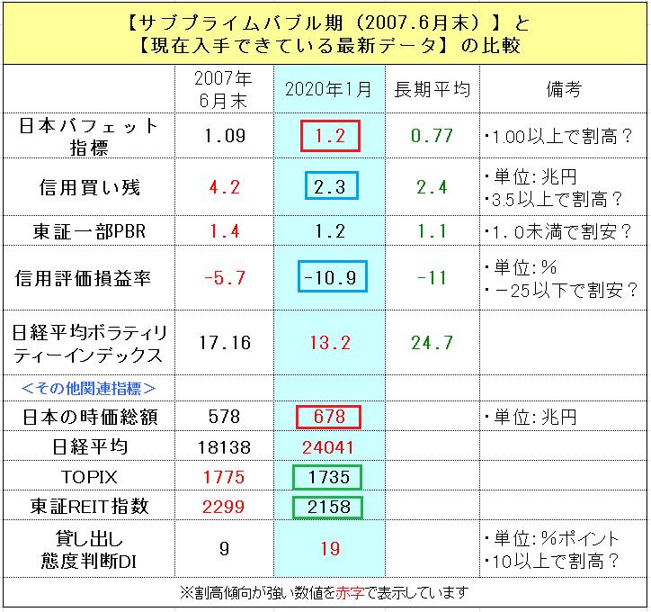 f:id:yukimatu-tousi:20200118145305p:plain