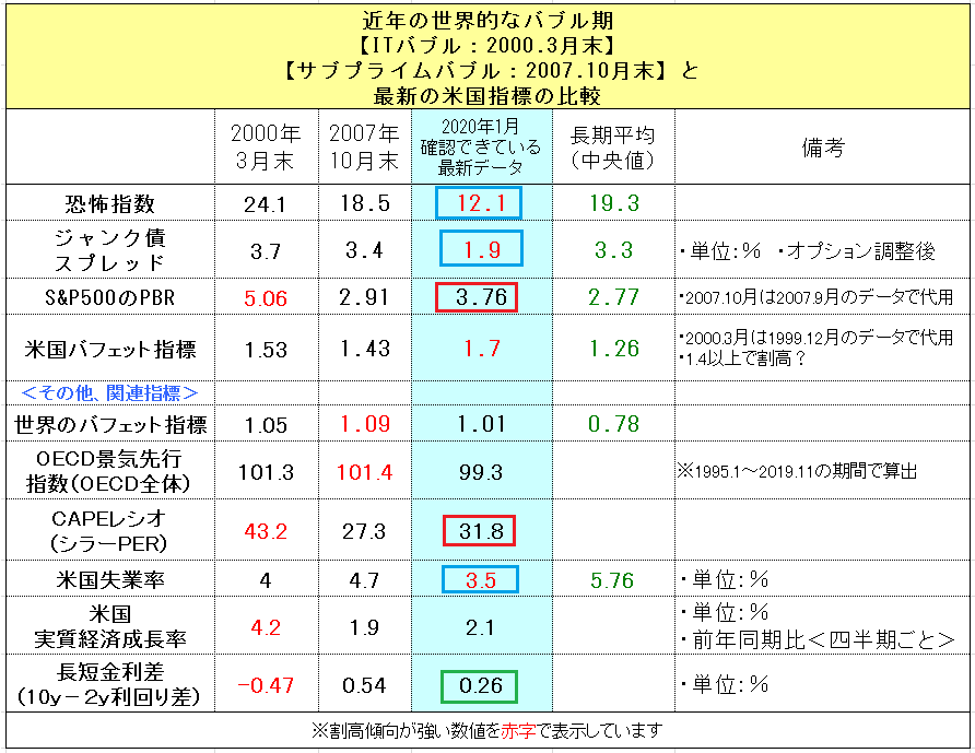 f:id:yukimatu-tousi:20200119145535p:plain