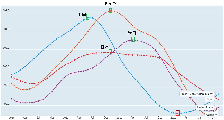 f:id:yukimatu-tousi:20200120093025p:plain