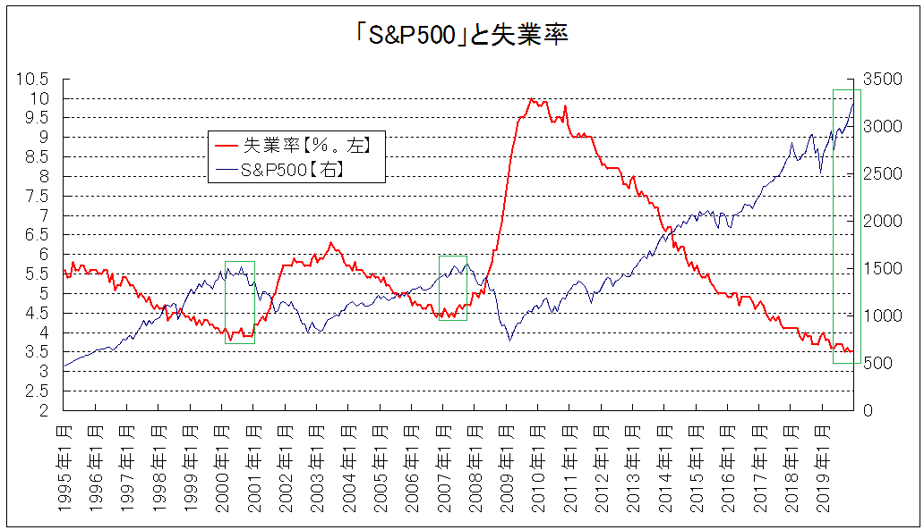 f:id:yukimatu-tousi:20200123101137p:plain