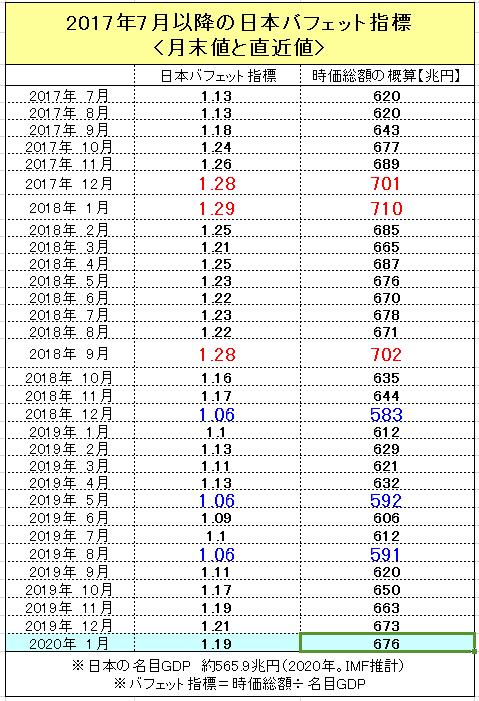 f:id:yukimatu-tousi:20200125155028p:plain