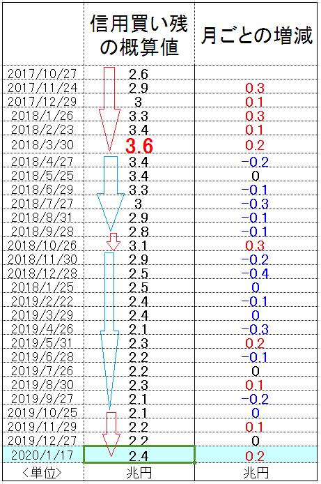 f:id:yukimatu-tousi:20200125155249p:plain