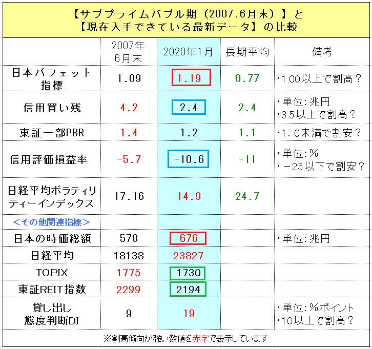 f:id:yukimatu-tousi:20200125160102p:plain