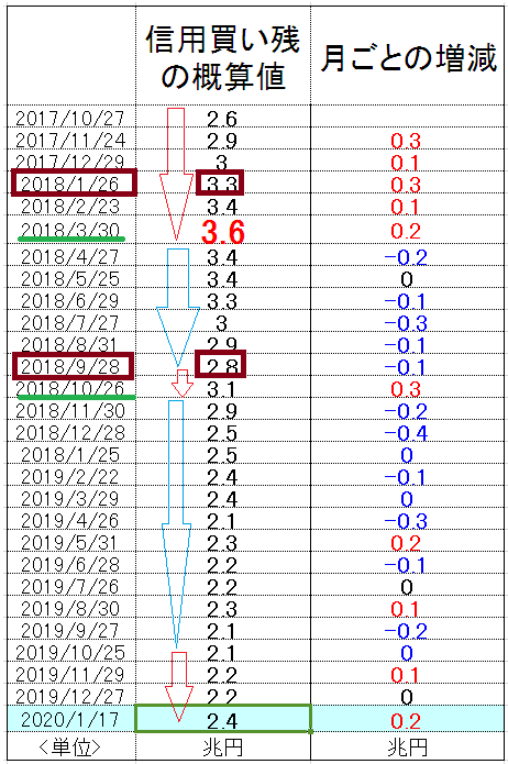f:id:yukimatu-tousi:20200125162126p:plain