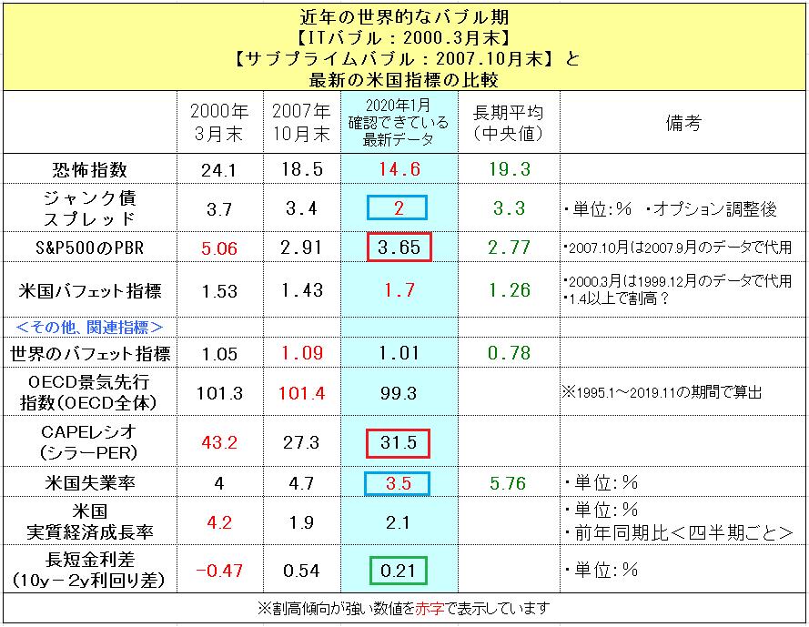 f:id:yukimatu-tousi:20200127114125p:plain