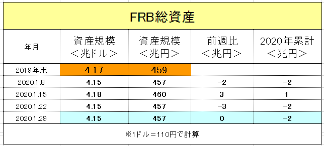 f:id:yukimatu-tousi:20200131153456p:plain
