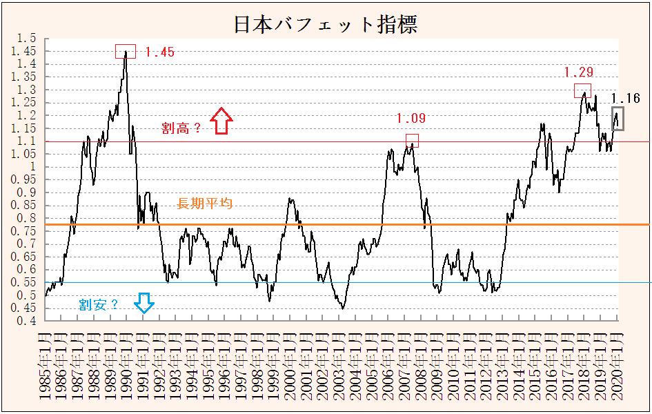 f:id:yukimatu-tousi:20200201235348p:plain