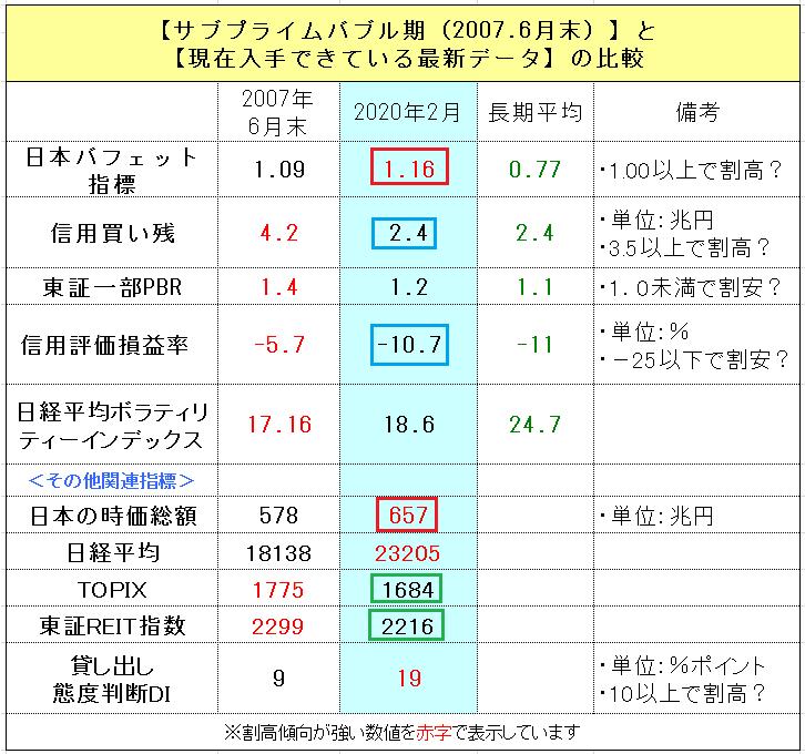 f:id:yukimatu-tousi:20200202170010p:plain