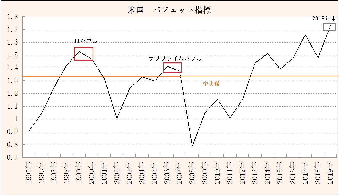 f:id:yukimatu-tousi:20200203134705p:plain