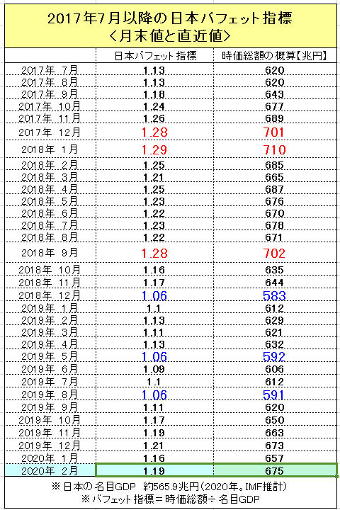 f:id:yukimatu-tousi:20200208172711p:plain