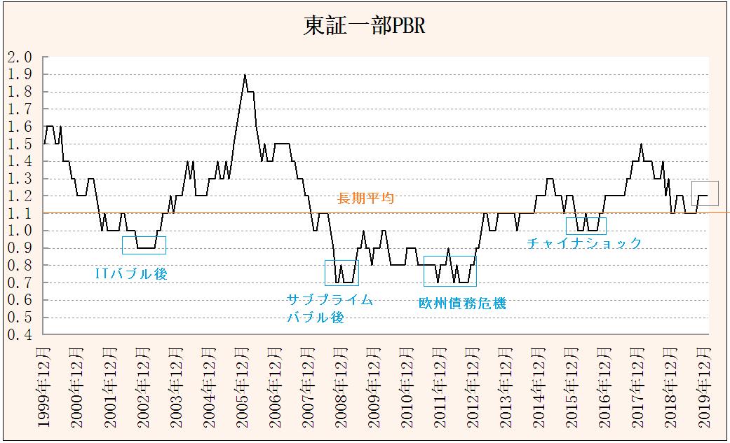 f:id:yukimatu-tousi:20200208173442p:plain