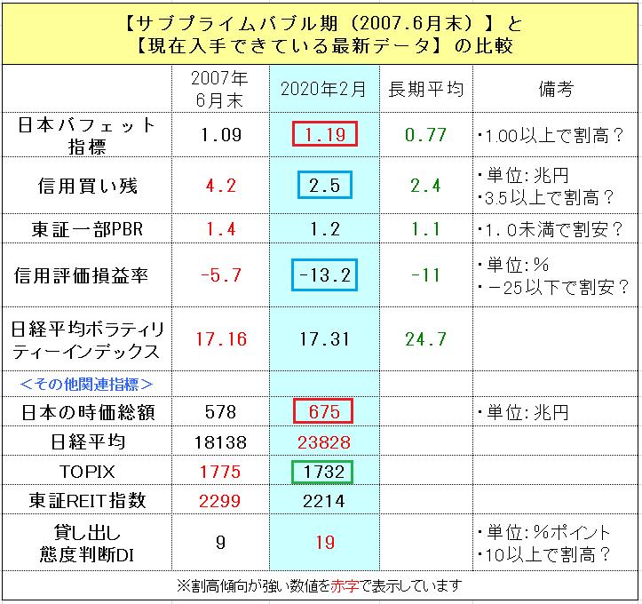 f:id:yukimatu-tousi:20200209141450p:plain