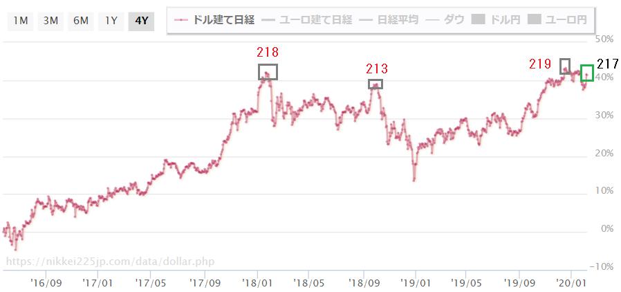 f:id:yukimatu-tousi:20200209141805p:plain