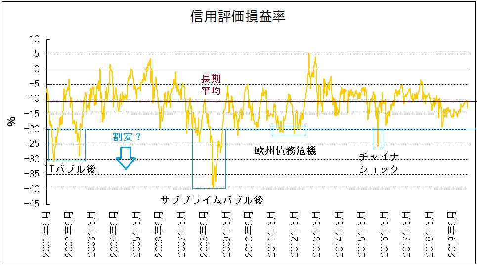 f:id:yukimatu-tousi:20200209150211p:plain