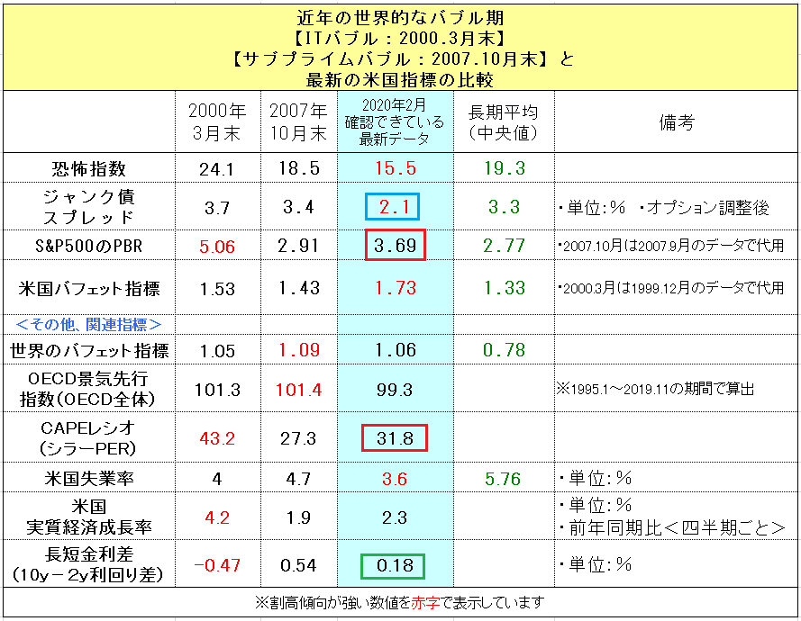 f:id:yukimatu-tousi:20200209201426p:plain