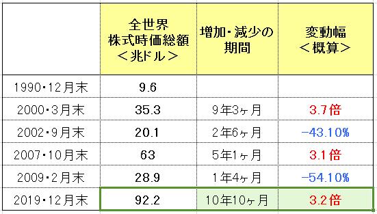 f:id:yukimatu-tousi:20200211220049p:plain