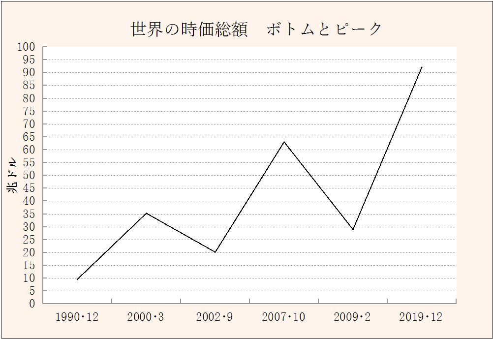 f:id:yukimatu-tousi:20200212101612p:plain