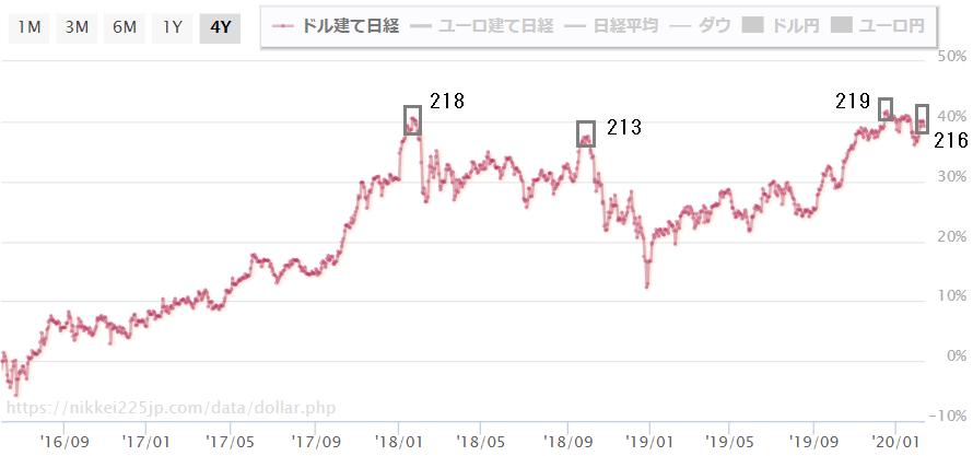 f:id:yukimatu-tousi:20200215143517p:plain