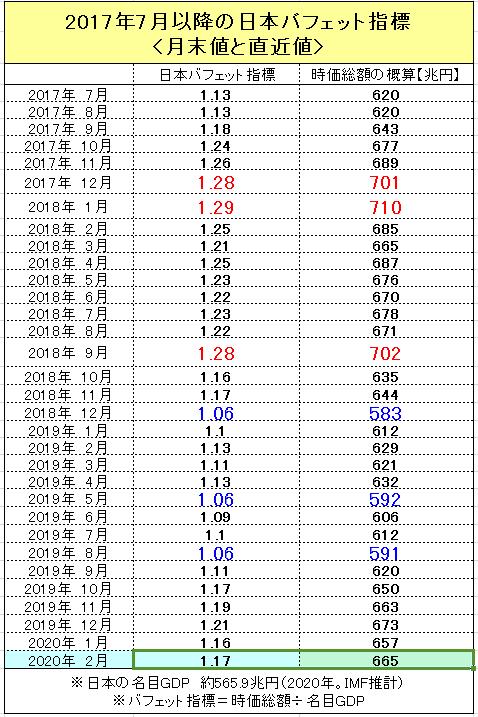 f:id:yukimatu-tousi:20200215144316p:plain