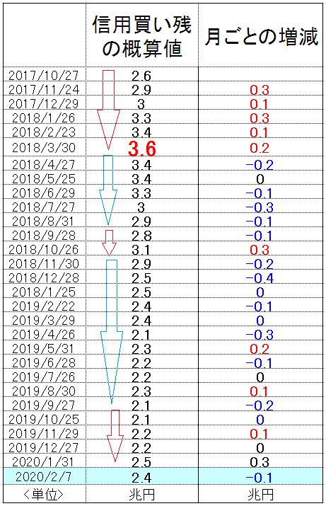 f:id:yukimatu-tousi:20200215144646p:plain
