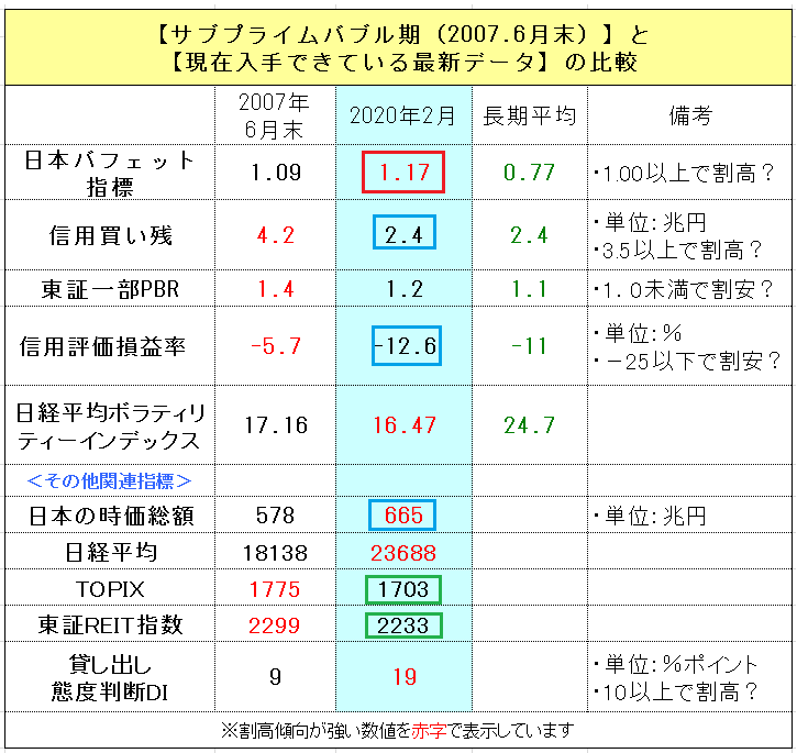 f:id:yukimatu-tousi:20200215171323p:plain