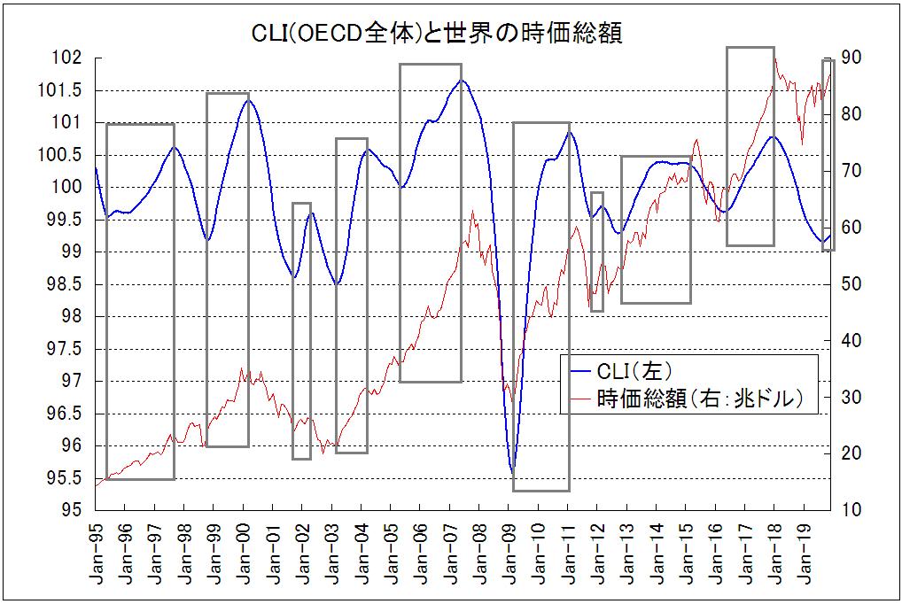 f:id:yukimatu-tousi:20200218093534p:plain