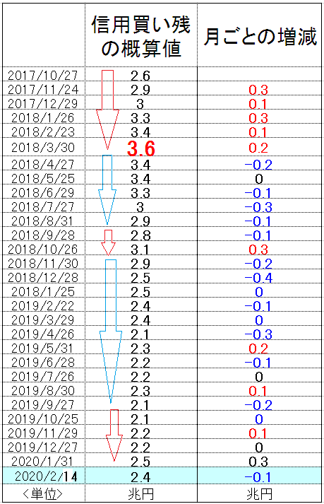 f:id:yukimatu-tousi:20200223192759p:plain
