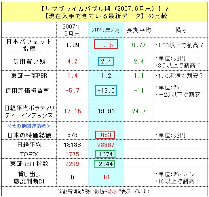 f:id:yukimatu-tousi:20200223193516p:plain