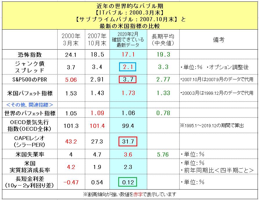 f:id:yukimatu-tousi:20200224163751p:plain