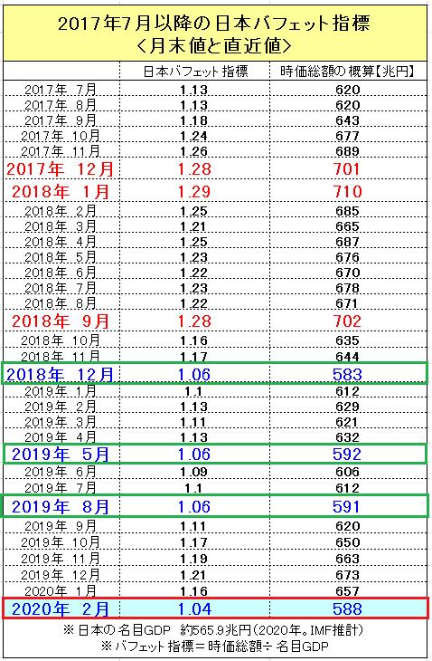 f:id:yukimatu-tousi:20200229144219p:plain