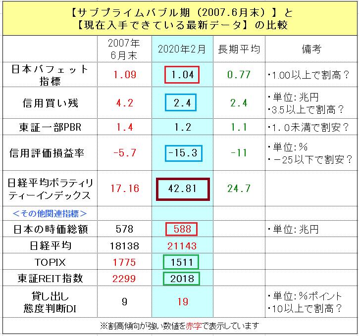 f:id:yukimatu-tousi:20200229145945p:plain