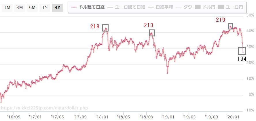 f:id:yukimatu-tousi:20200229150542p:plain