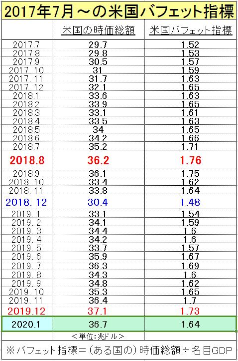 f:id:yukimatu-tousi:20200301142547p:plain