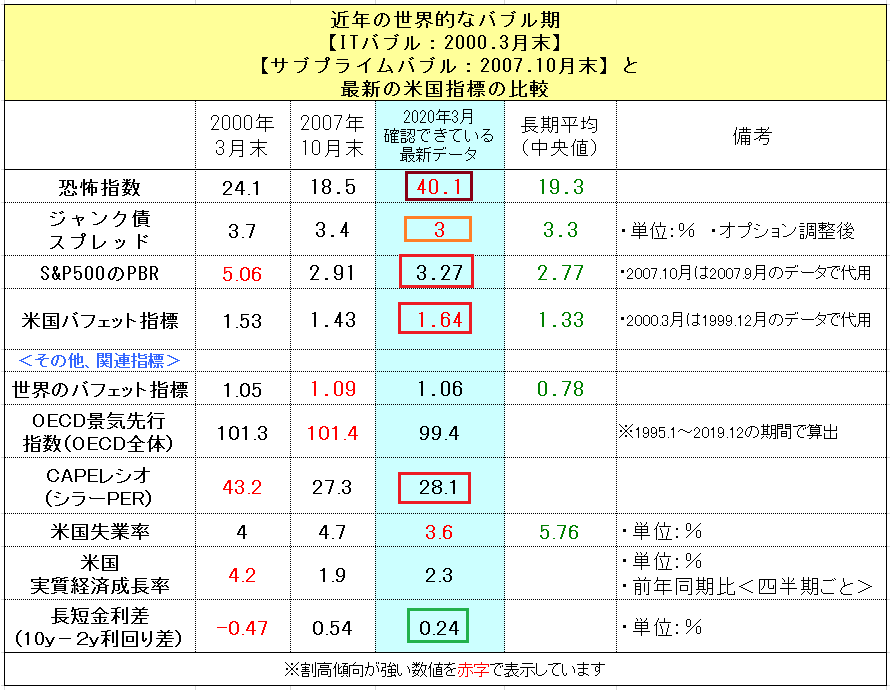 f:id:yukimatu-tousi:20200301152742p:plain