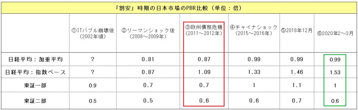 f:id:yukimatu-tousi:20200307000910p:plain