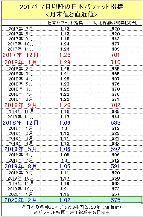 f:id:yukimatu-tousi:20200307203224p:plain