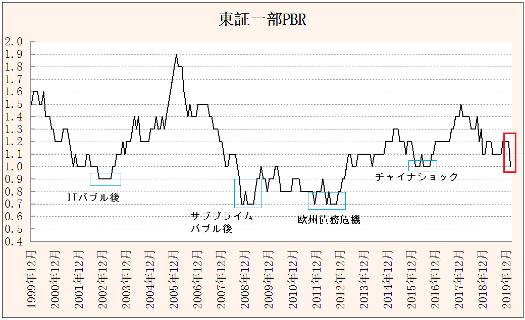 f:id:yukimatu-tousi:20200307215115p:plain
