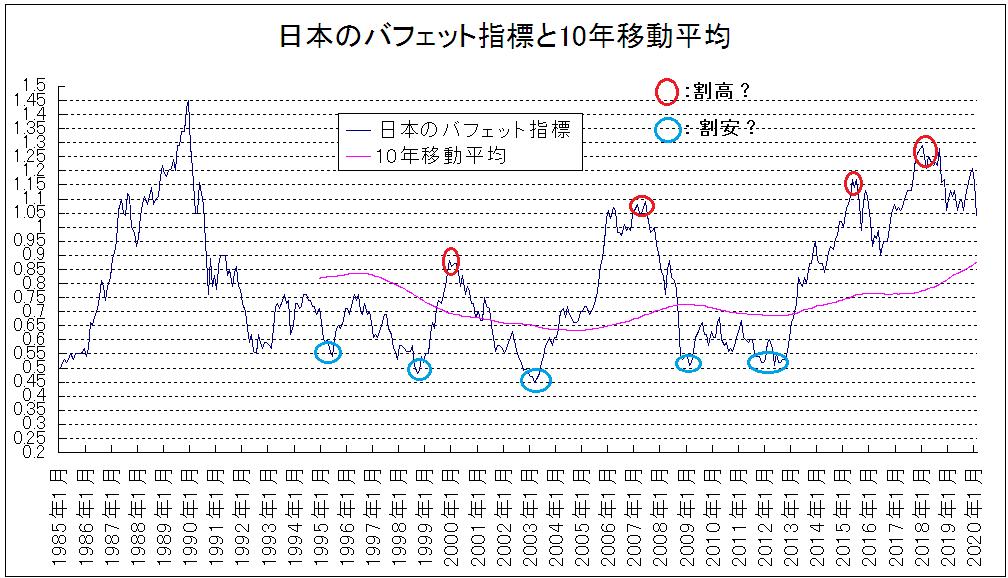 f:id:yukimatu-tousi:20200307220701p:plain
