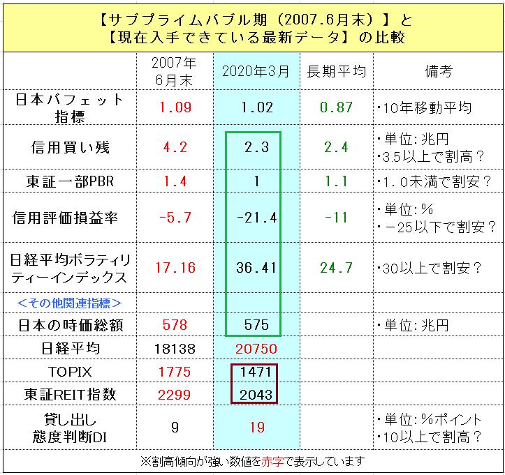 f:id:yukimatu-tousi:20200308171545p:plain
