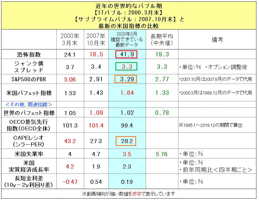 f:id:yukimatu-tousi:20200309153201p:plain