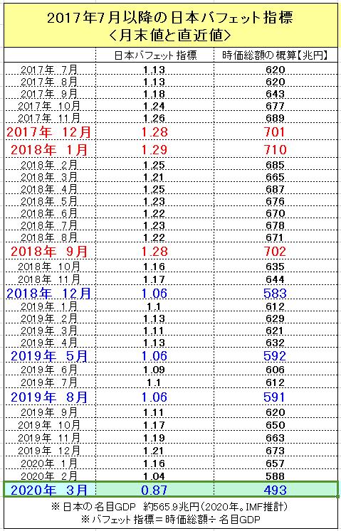 f:id:yukimatu-tousi:20200314162120p:plain