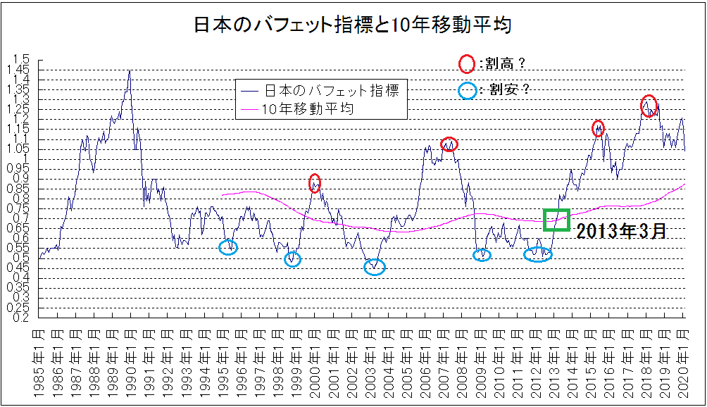 f:id:yukimatu-tousi:20200314162525p:plain