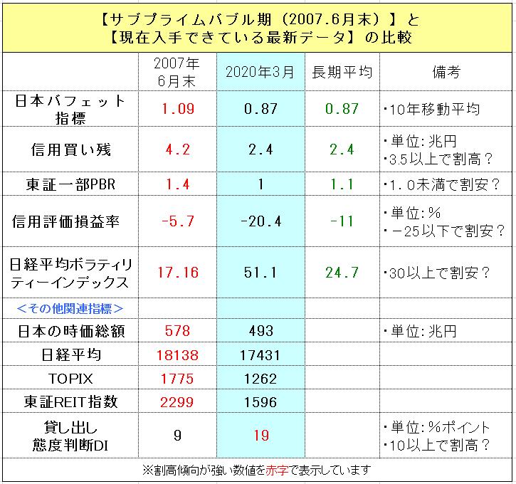 f:id:yukimatu-tousi:20200314165110p:plain