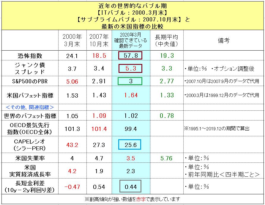 f:id:yukimatu-tousi:20200316163421p:plain