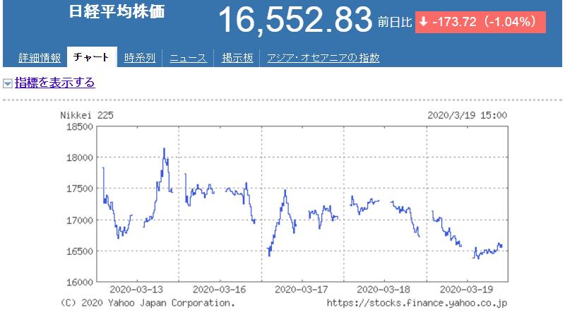f:id:yukimatu-tousi:20200321152957p:plain